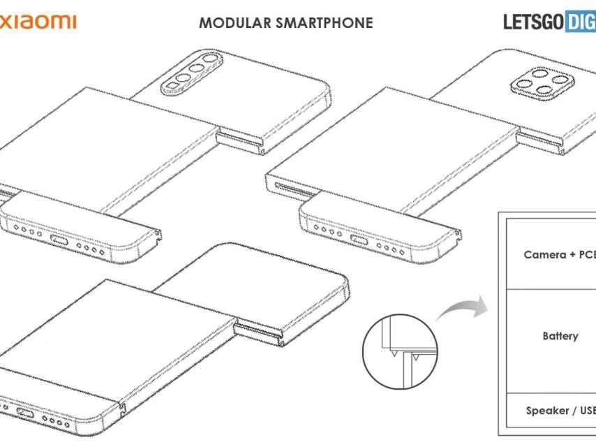 Xiaomi movil modular