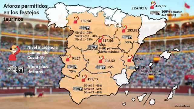 Restricciones en distintas autonomías, según los datos recopilados por el sector taurino valenciano. EE