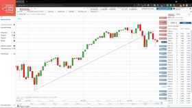 Estrategia con Turbo24 sobre el S&P 500