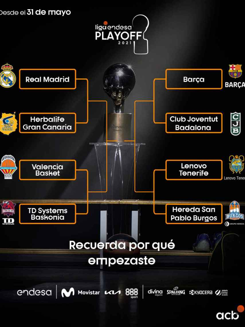 Enfrentamientos de playoff de Liga Endesa
