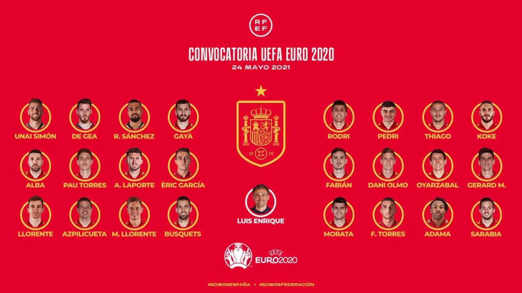 La lista de 24 convocados de Luis Enrique para la Eurocopa 2020