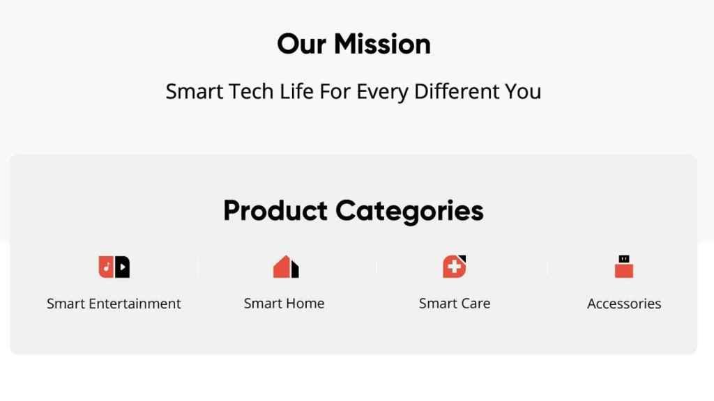 DIZO categorias productos