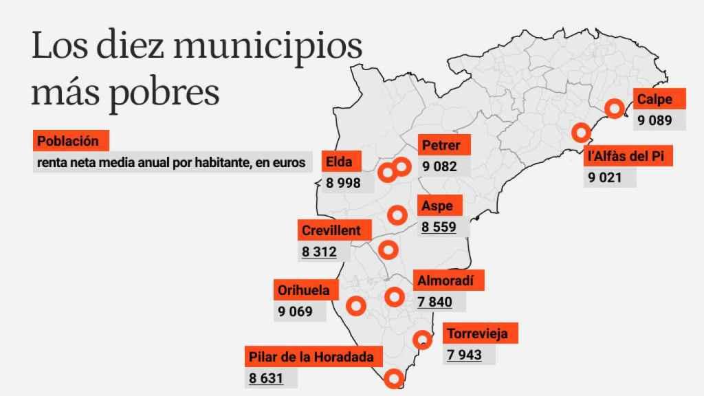Los diez municipios más pobres de la Comunidad Valenciana.