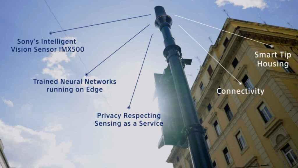 Los sensores de Sony en Roma.