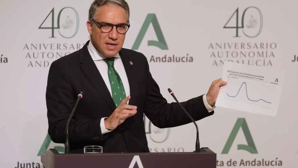 El consejero de la Presidencia en Andalucía, Elías Bendodo.