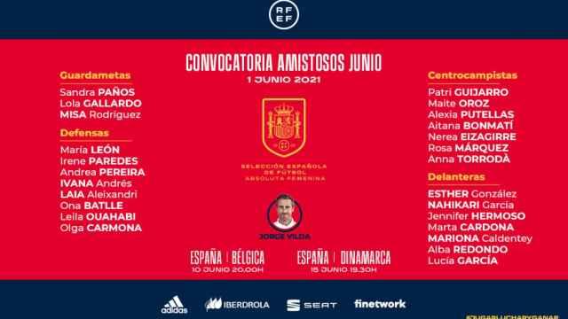 La convocatoria de la selección española de fútbol femenino para los amistosos de junio de 2021