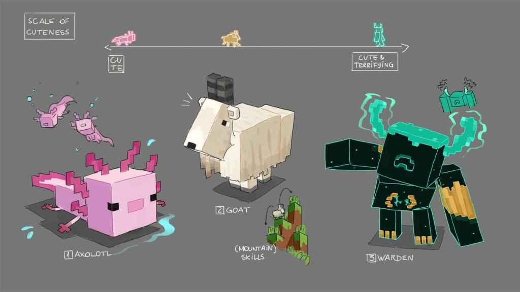 Arte previo al desarrollo de los nuevos mobs de 'Caves and Cliffs' de Minecraft