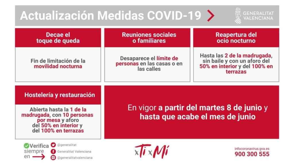 Nuevas restricciones vigentes en la Comunidad Valenciana desde el martes 8 de junio. EE