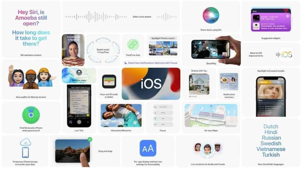 Summary of iOS 15.