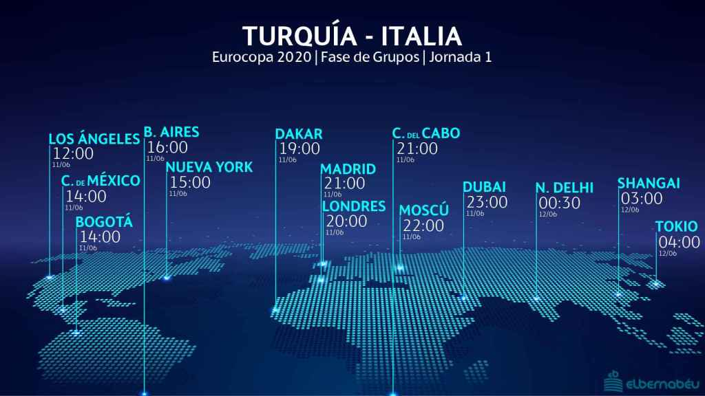 El horario del Italia - Turquía del Grupo A de la Eurocopa 2020