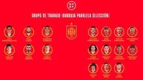 Jugadores de la 'burbuja paralela' de la Selección