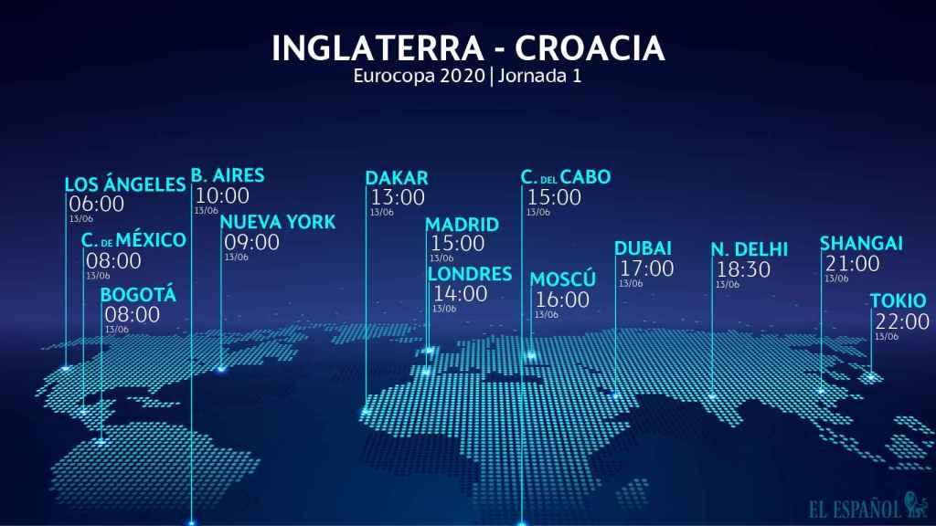 Horario Inglaterra - Croacia