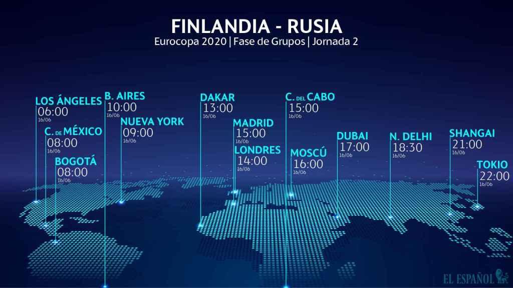 El horario del partido entre Finlandia y Rusia de la Eurocopa