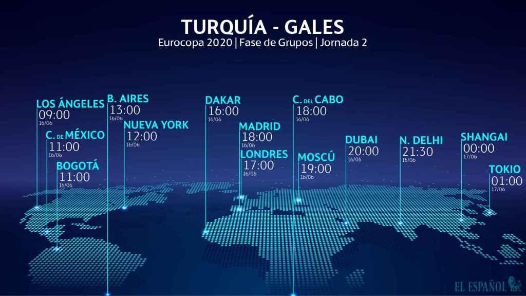 El horario del Turquía - Gales de la Eurocopa