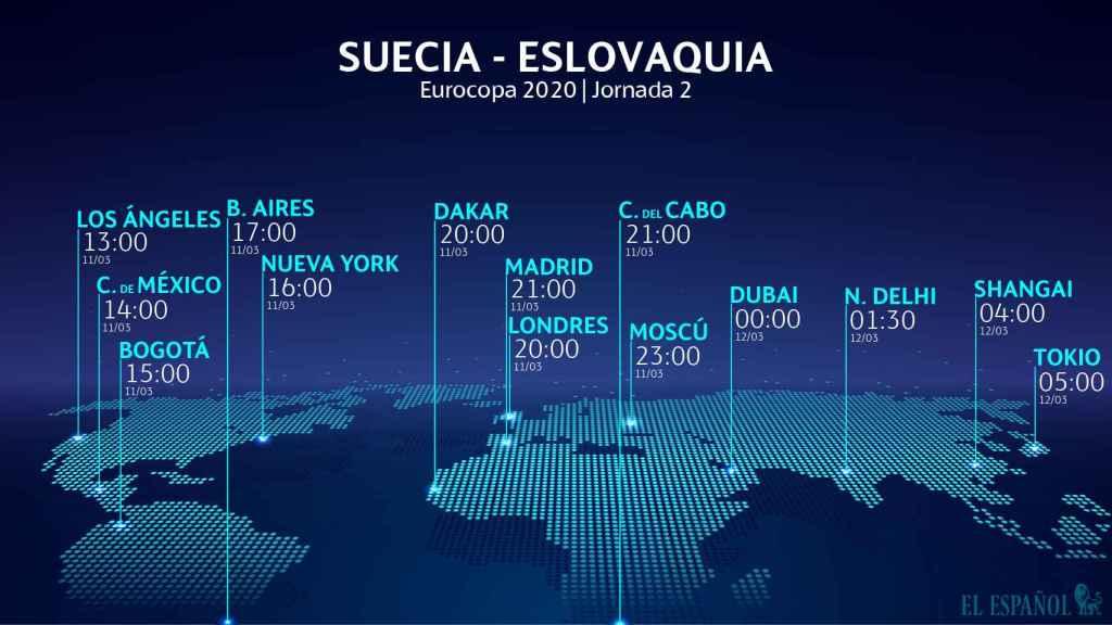 Horario internacional del Suecia - Eslovaquia de la Eurocopa 2020