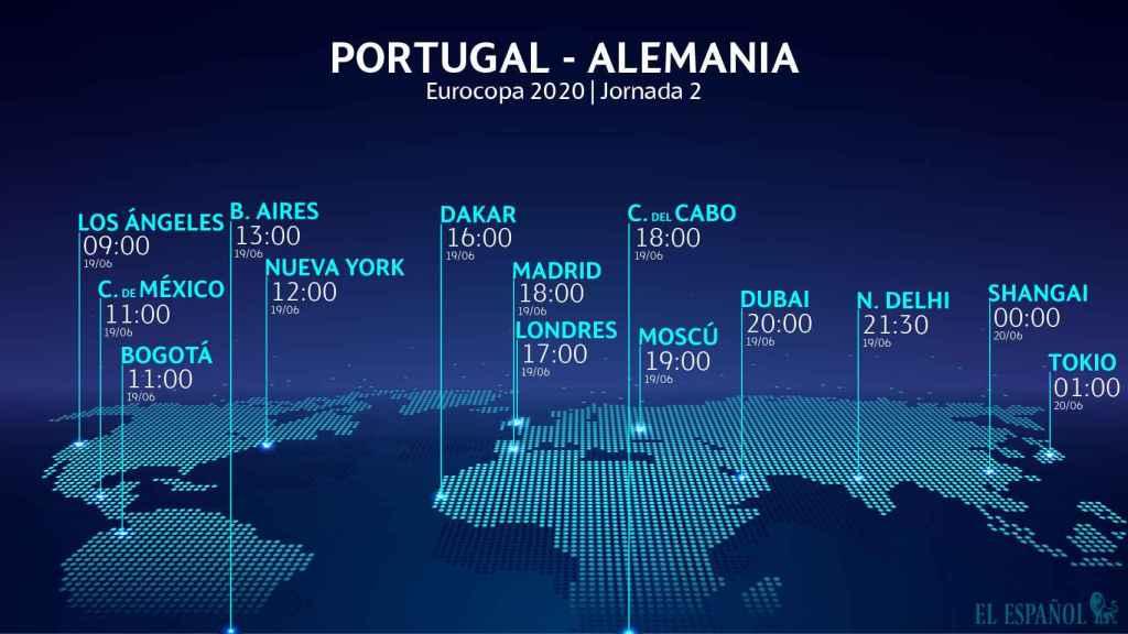 Horario Portugal - Alemania