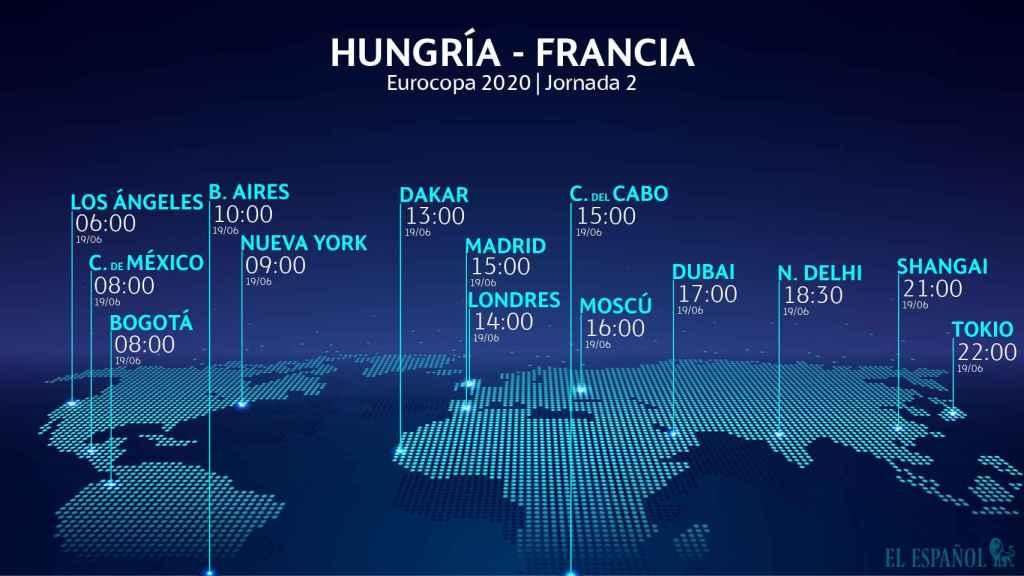 Horario internacional Hungría - Francia