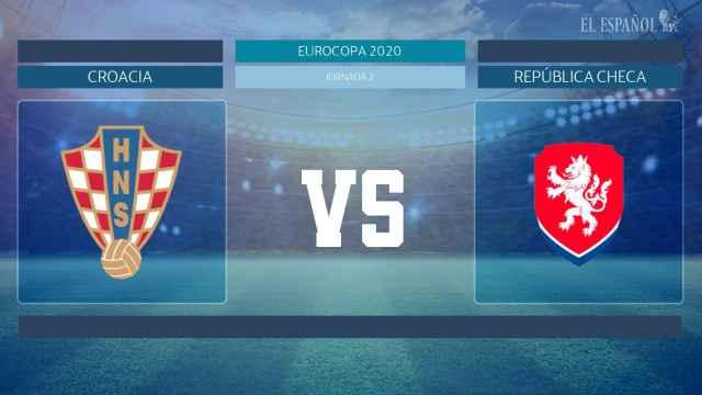 Croacia - República Checa