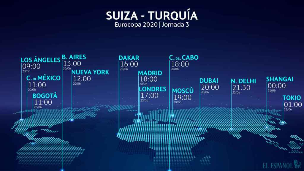 Horario Internacional Suiza - Turquía