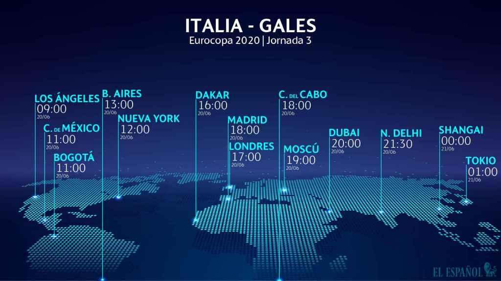 Horario Internacional Italia - Gales