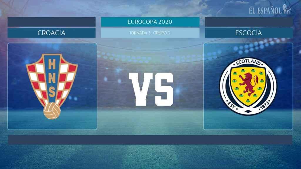 Horario internacional y dónde ver el Croacia - Escocia de la Eurocopa 2020