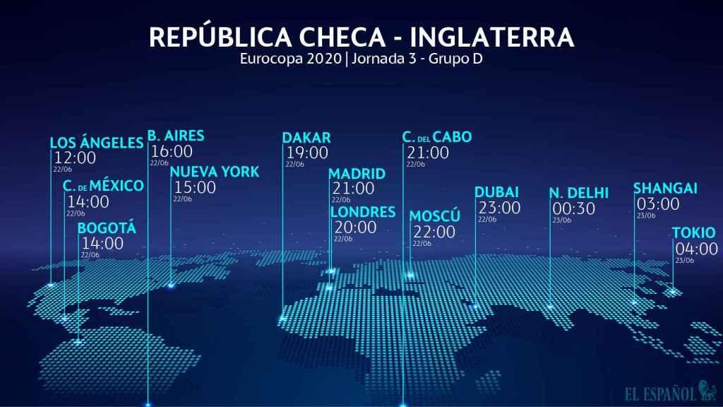 Horario internacional del República Checa - Inglaterra