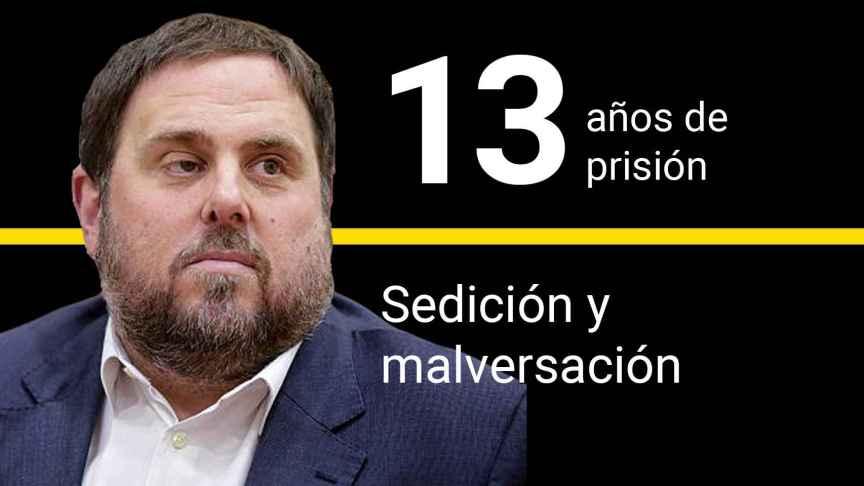 Oriol Junqueras./