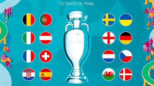 Selecciones clasificadas para los octavos de final de la Eurocopa
