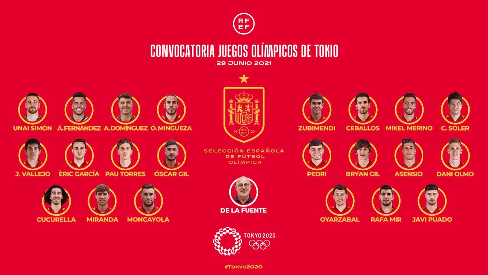Convocatoria de España para los Juegos de Tokio