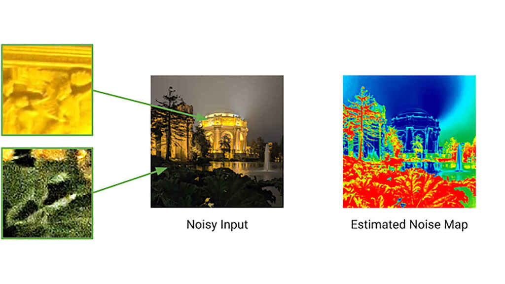 Map the noise levels of a photograph