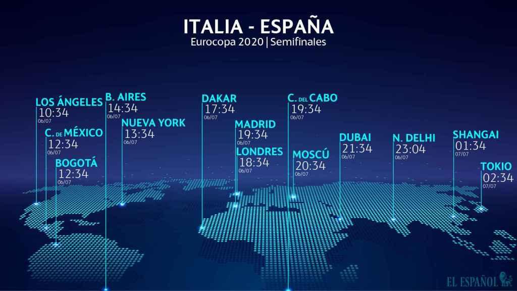 Horario internacional del Italia - España de la Eurocopa 2020