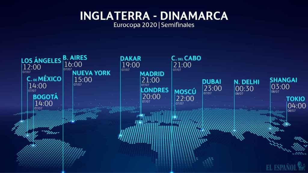Horario internacional del Inglaterra - Dinamarca de la Eurocopa 2020