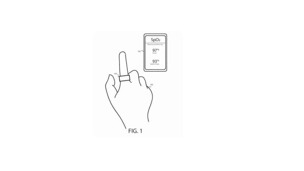 Fitbit patente anillo