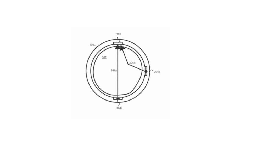 Fitbit funcionamiento anillo inteligente