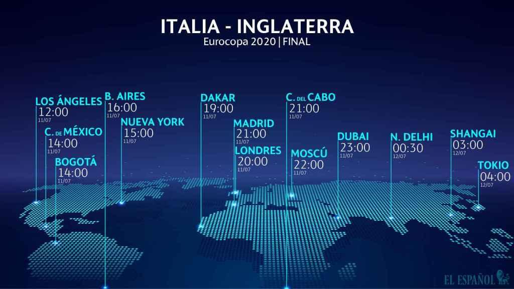 Horario internacional de la final de la Eurocopa
