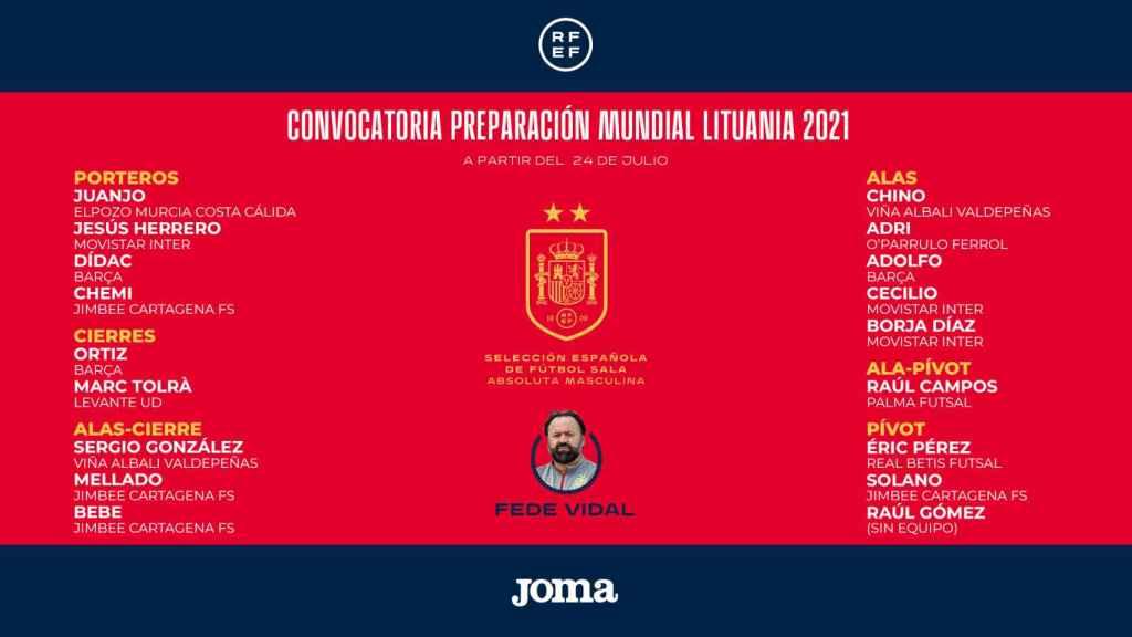 Convocatoria de la Selección Española de Fútbol Sala. Foto: Twitter @SeFutbol