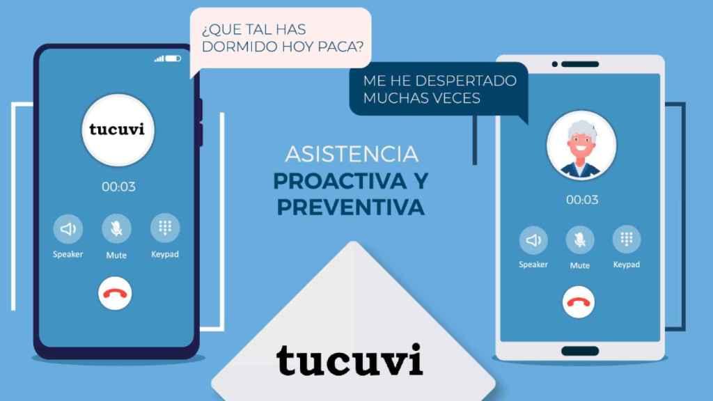 La inteligencia artificial de Tucuvi, a través del cuidador virtual 'Lola', es capaz de hablar con miles de pacientes por llamadas de teléfono, hacer un seguimiento sobre sus patologías y detectar posibles alertas que envía en tiempo real a los profesionales sanitarios.