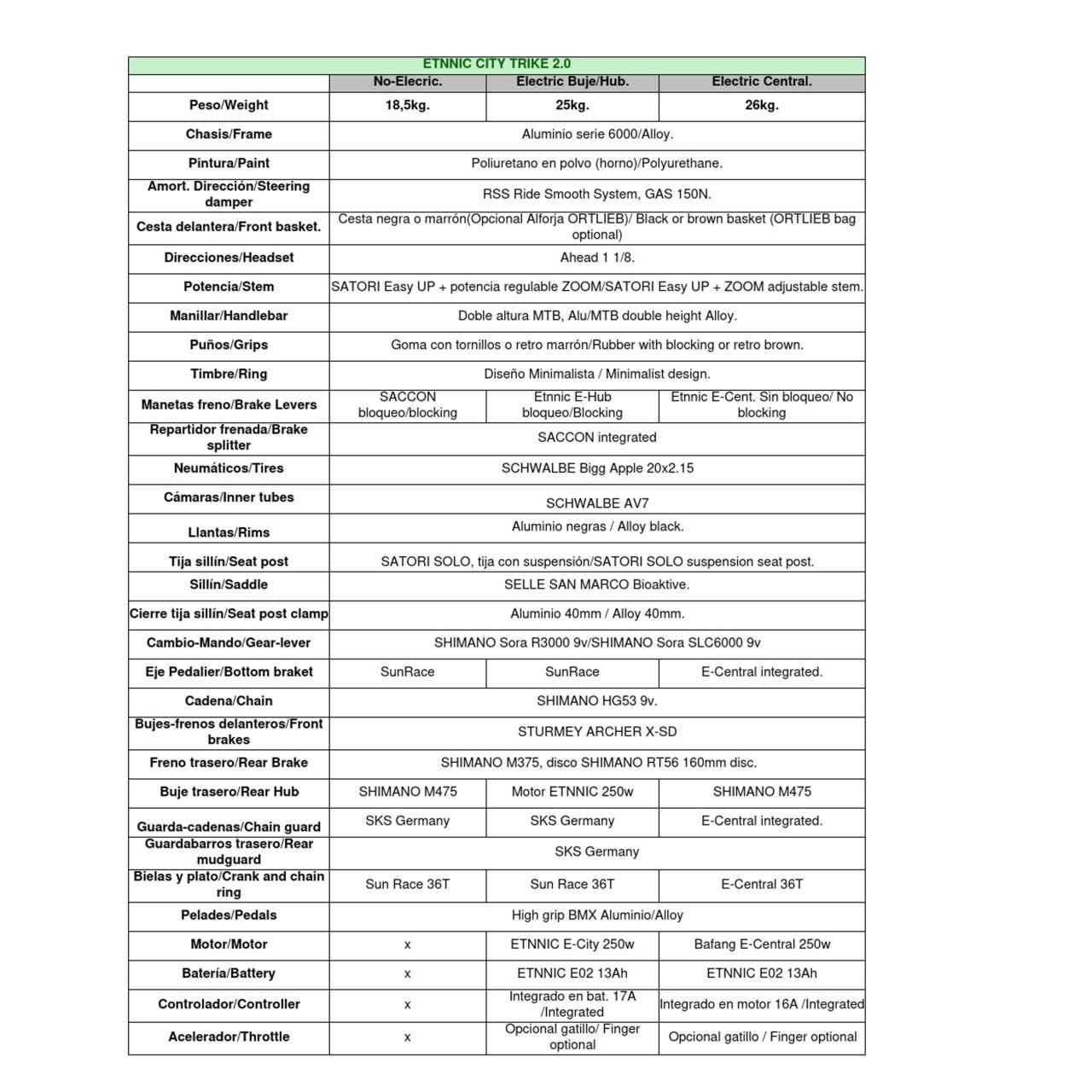 Ficha técnica del  ETNNIC CITY TRIKE 2.0