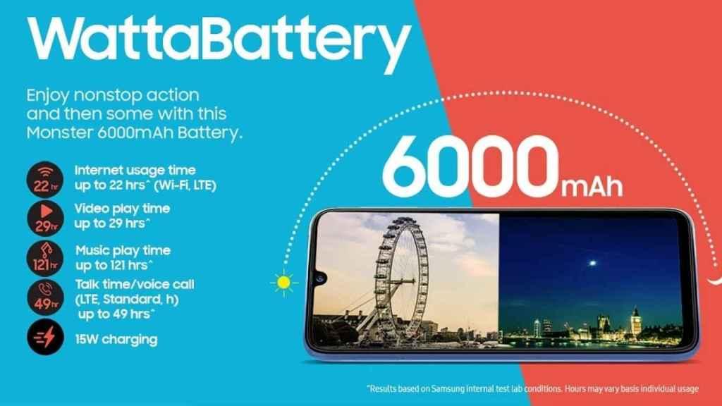 Galaxy M21 2021 Edition bateria