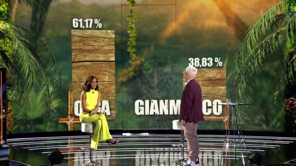 Audiencias ayer: 'Mujer' lidera su franja y el debate final de  'Supervivientes' despunta en su tramo 'Express'