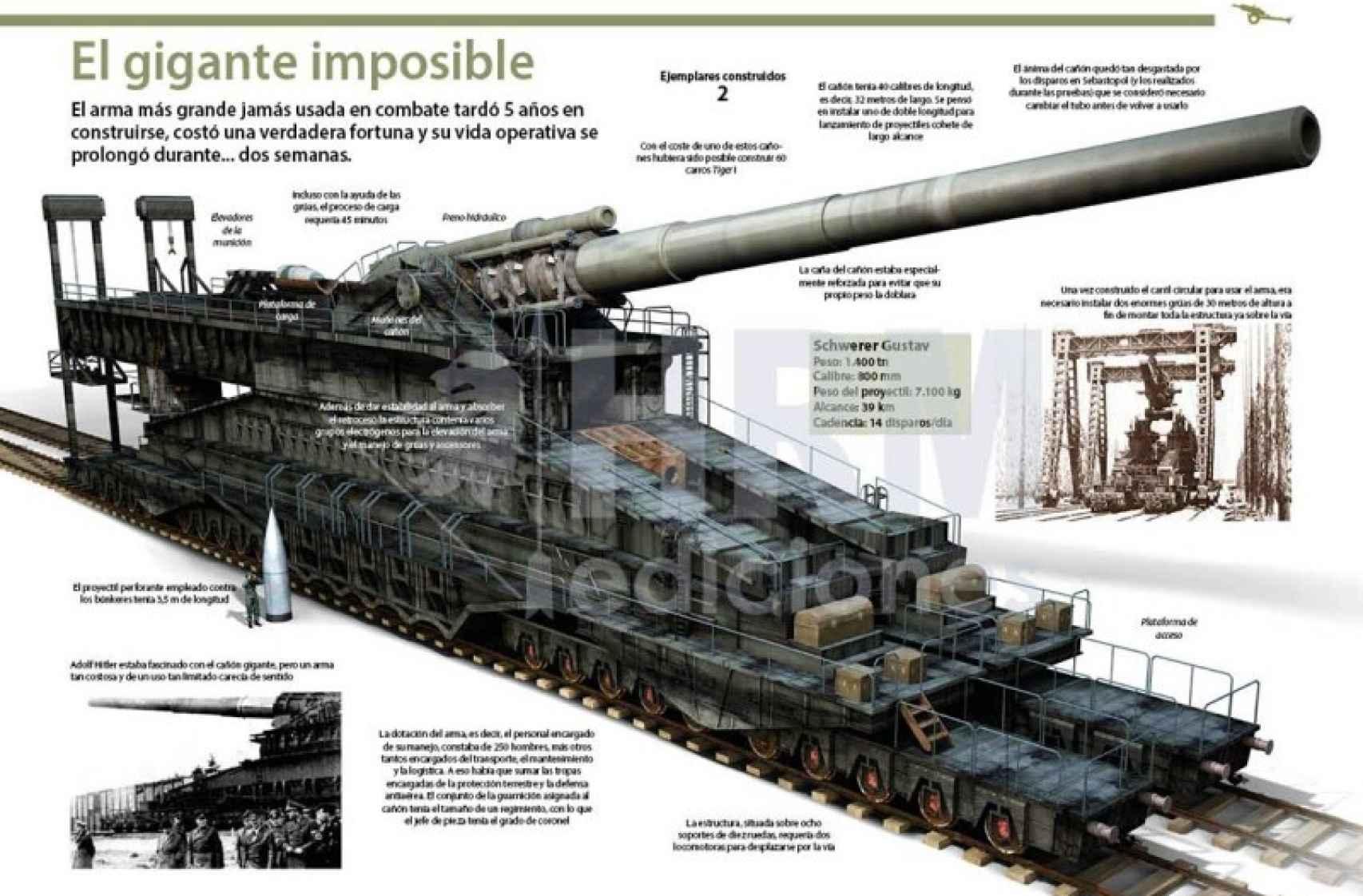 Ilustración del Gustav, el cañón imposible de Hitler.