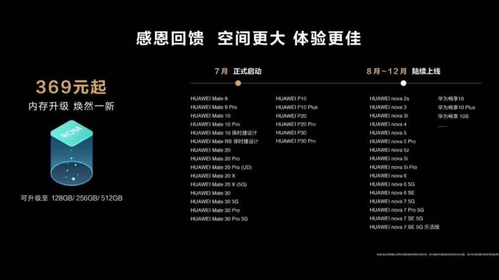 Huawei expands storage