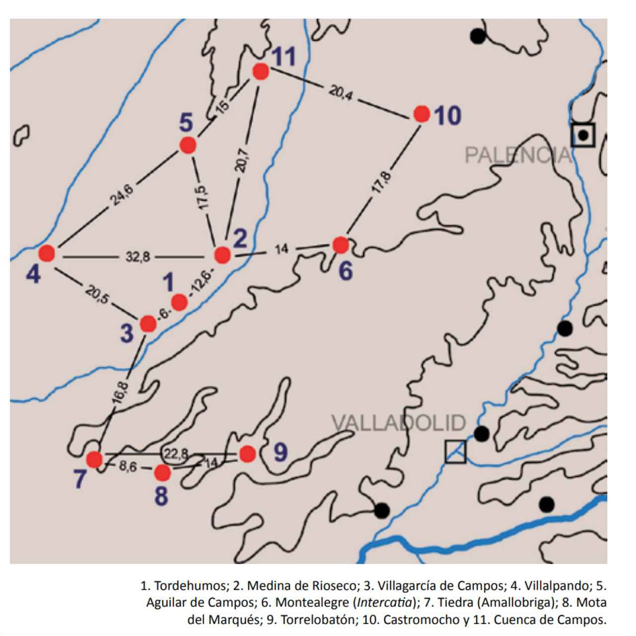 Gráfico de «Tordehumos. Un asentamiento menor vacceo, de corta duración»