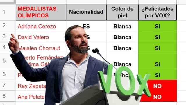 Fotomontaje de Santiago Abascal y el documento parodiado por Podemos.