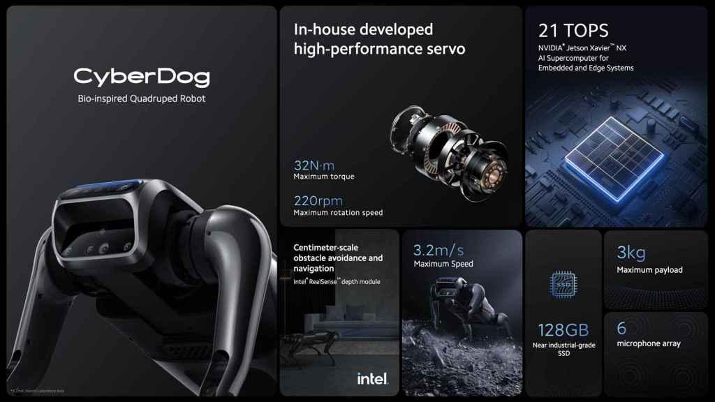 Características del CyberDog.