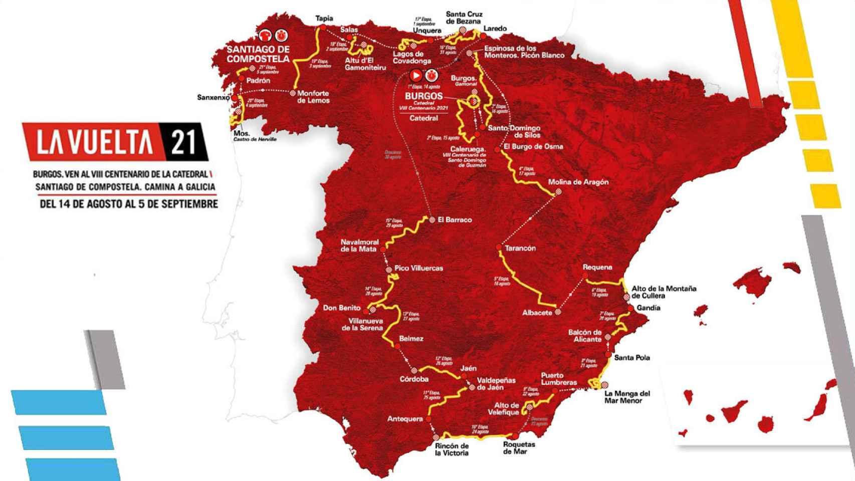 Así serán las 21 etapas de La Vuelta a España 2021: recorrido y perfiles