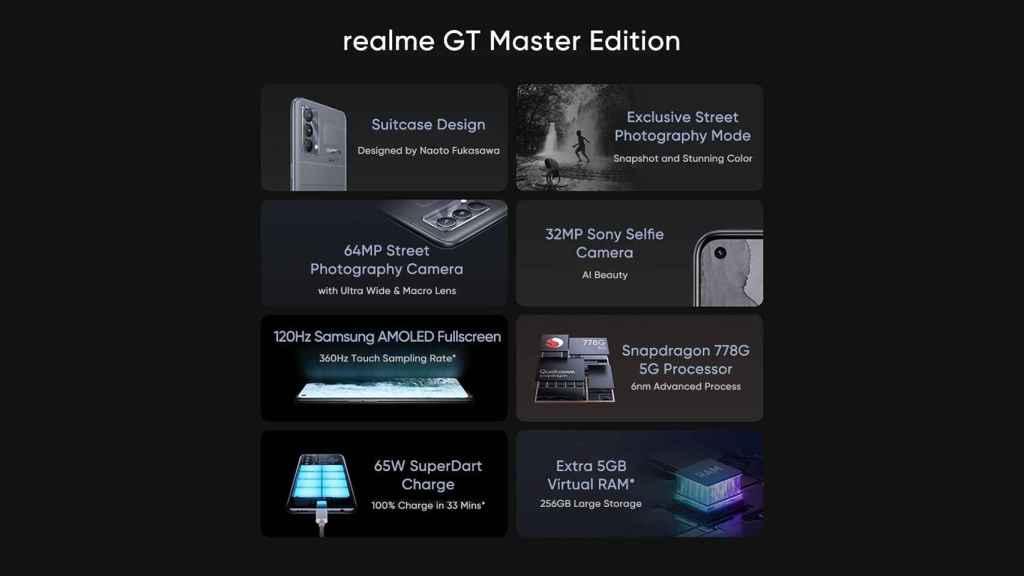 Realme GT Master.