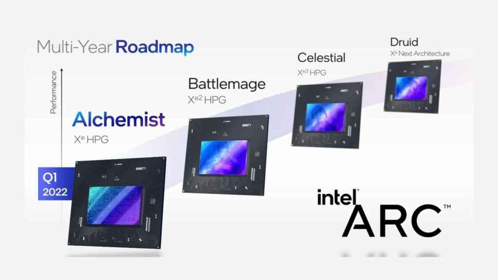 Intel Arc y su hoja de ruta.