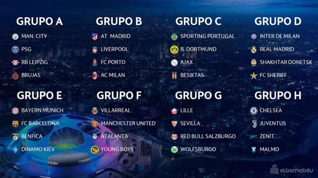 Sorteo de la fase de grupos de la UEFA Champions League 2021/22