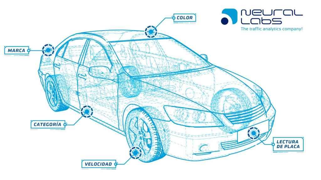 Algunos de los datos de un coche que pueden detectar las cámaras.